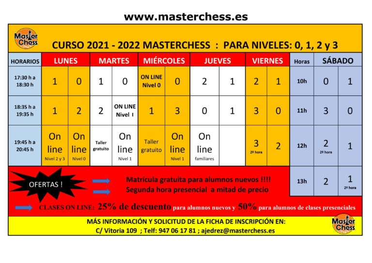 Horarios de clases de ajedrez online 2021